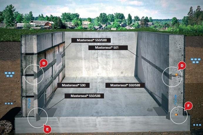 Как сделать бетонный подвал в гараже 394