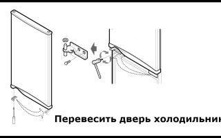 Как перевесить двери на холодильнике Индезит