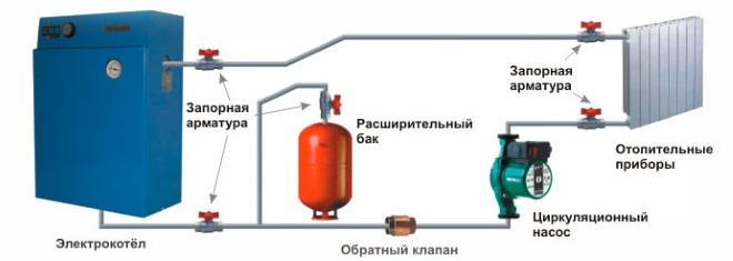 Схема водяного отопления с циркуляционным насосом