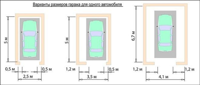 Варианты размеров гаража для одного автомобиля