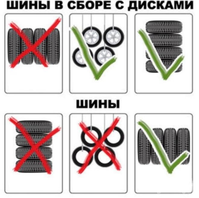 Варианты хранения колес с дисками и без