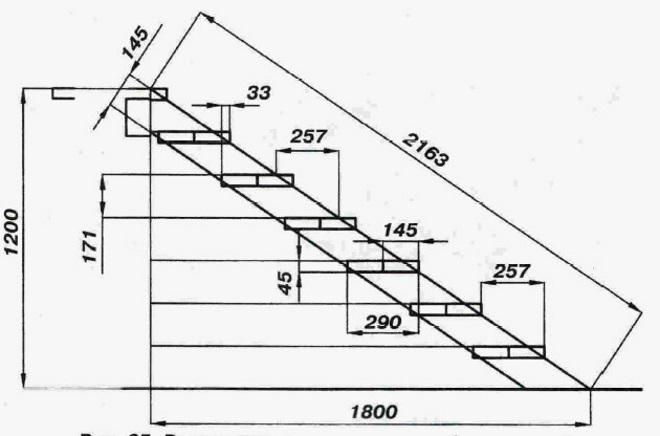 Примерная схема размеров для лестницы