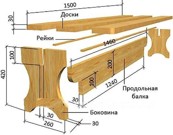 чертеж деревянного верстака в гараж