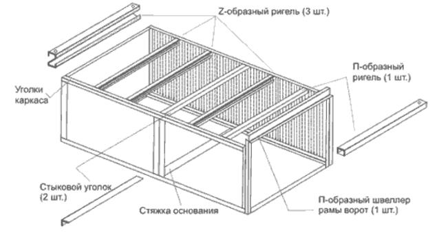чертеж гаража пенал для постройки