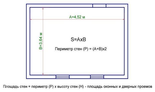 формула расчета материалов