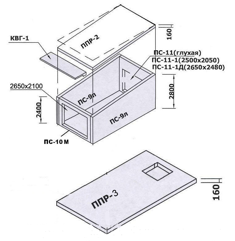 Размеры сборного гаража