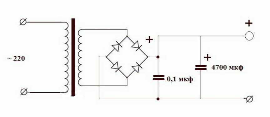 Использование зарядки