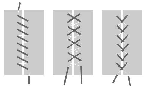 Схема шнуровки руля