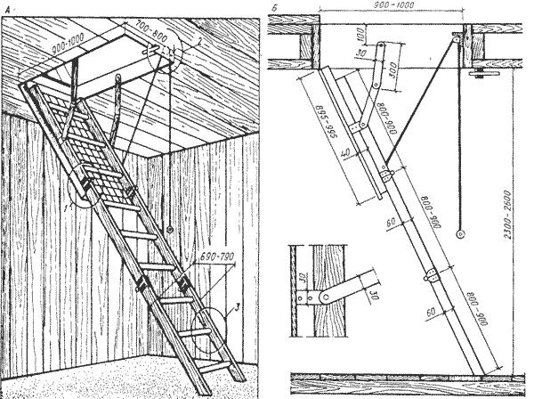Чердачная откидная лестница