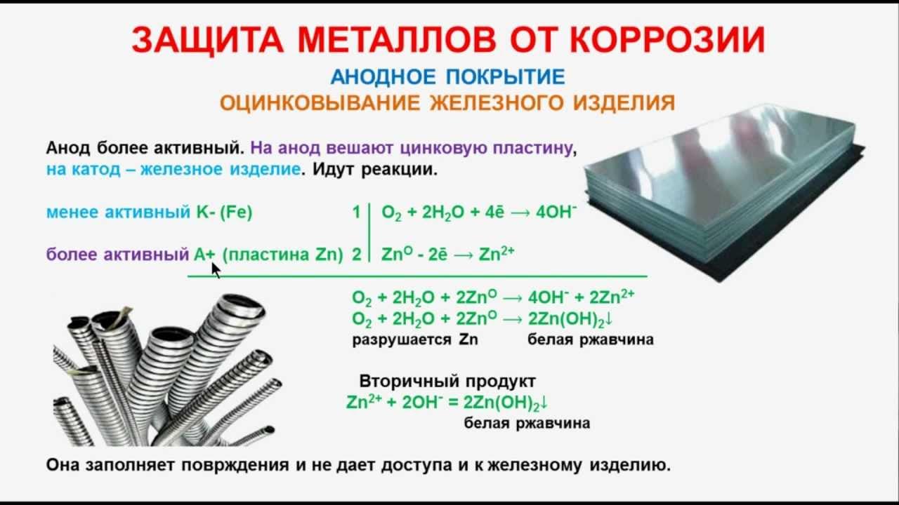 Защита металлов
